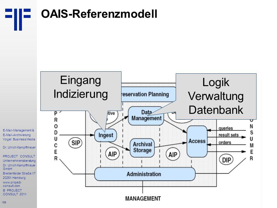 199 E-Mail-Management & E-Mail-Archivierung Vogel Business Media Dr. Ulrich Kampffmeyer PROJECT CONSULT Unternehmensberatung Dr. Ulrich Kampffmeyer Gm
