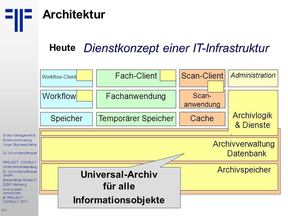 210 E-Mail-Management & E-Mail-Archivierung Vogel Business Media Dr. Ulrich Kampffmeyer PROJECT CONSULT Unternehmensberatung Dr. Ulrich Kampffmeyer Gm