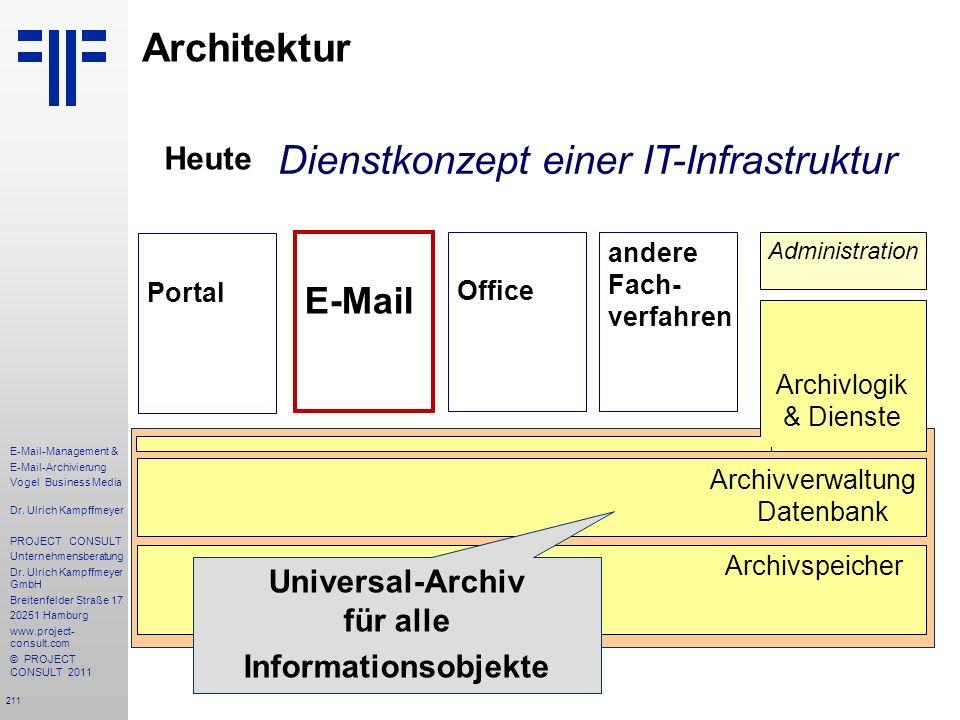 211 E-Mail-Management & E-Mail-Archivierung Vogel Business Media Dr. Ulrich Kampffmeyer PROJECT CONSULT Unternehmensberatung Dr. Ulrich Kampffmeyer Gm