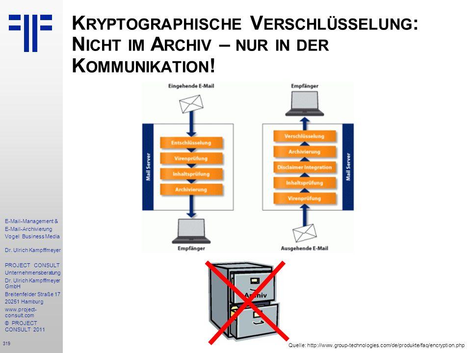 319 E-Mail-Management & E-Mail-Archivierung Vogel Business Media Dr. Ulrich Kampffmeyer PROJECT CONSULT Unternehmensberatung Dr. Ulrich Kampffmeyer Gm