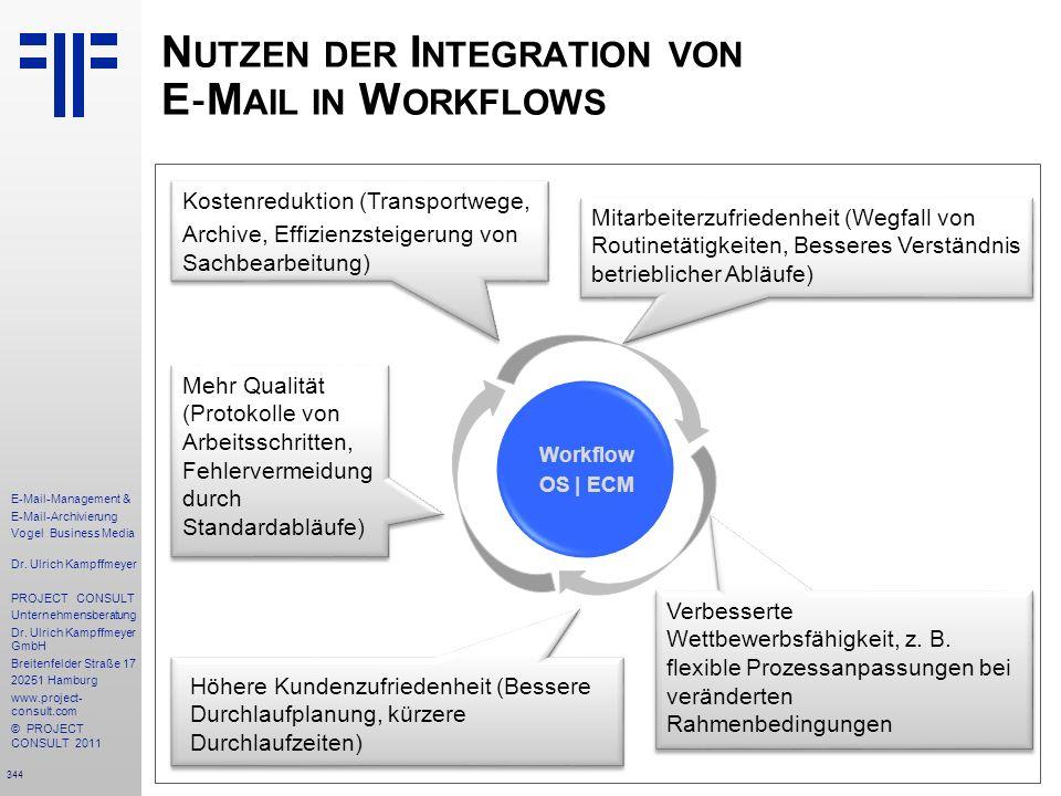 344 E-Mail-Management & E-Mail-Archivierung Vogel Business Media Dr. Ulrich Kampffmeyer PROJECT CONSULT Unternehmensberatung Dr. Ulrich Kampffmeyer Gm