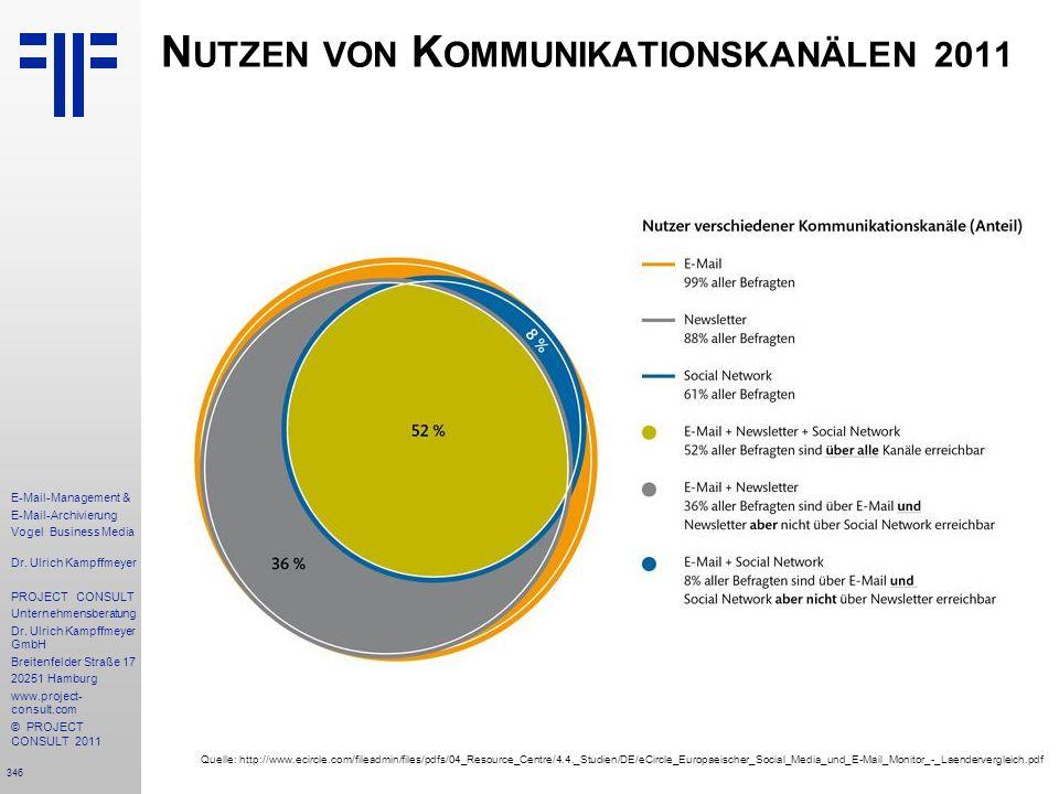 346 E-Mail-Management & E-Mail-Archivierung Vogel Business Media Dr. Ulrich Kampffmeyer PROJECT CONSULT Unternehmensberatung Dr. Ulrich Kampffmeyer Gm