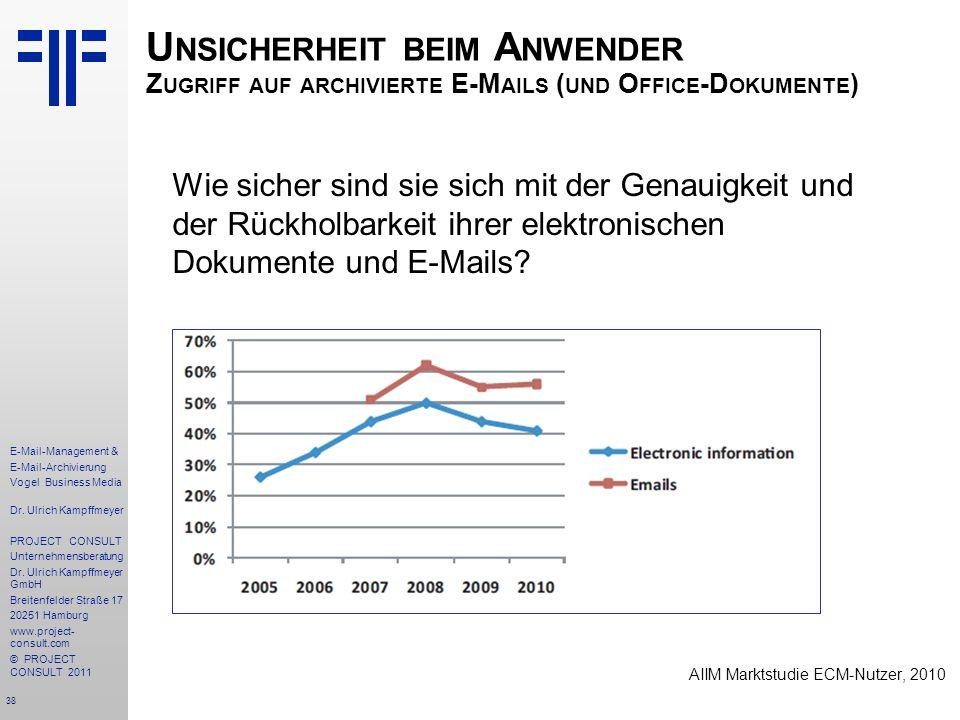 38 E-Mail-Management & E-Mail-Archivierung Vogel Business Media Dr. Ulrich Kampffmeyer PROJECT CONSULT Unternehmensberatung Dr. Ulrich Kampffmeyer Gmb