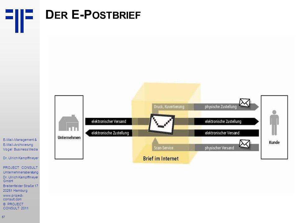 57 E-Mail-Management & E-Mail-Archivierung Vogel Business Media Dr. Ulrich Kampffmeyer PROJECT CONSULT Unternehmensberatung Dr. Ulrich Kampffmeyer Gmb
