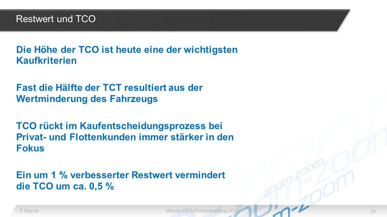 24 © MazdaMazda CX-5 Produkttraining 2012 Restwert und TCO Die Höhe der TCO ist heute eine der wichtigsten Kaufkriterien Fast die Hälfte der TCT resul