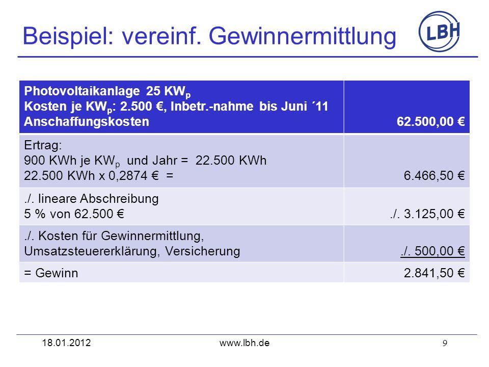 9 Beispiel: vereinf. Gewinnermittlung www.lbh.de Photovoltaikanlage 25 KW p Kosten je KW p : 2.500, Inbetr.-nahme bis Juni ´11 Anschaffungskosten62.50