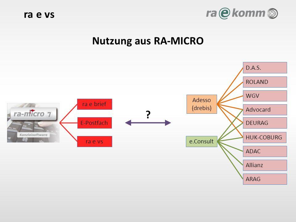 Nutzung aus RA-MICRO ra e vs HUK-COBURG ADAC Advocard ROLAND Allianz ARAG DEURAG D.A.S.
