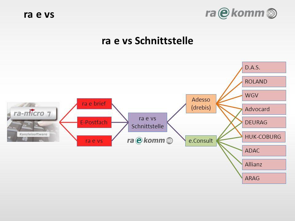 ra e vs Schnittstelle ra e vs HUK-COBURG ADAC Advocard ROLAND Allianz ARAG DEURAG D.A.S.
