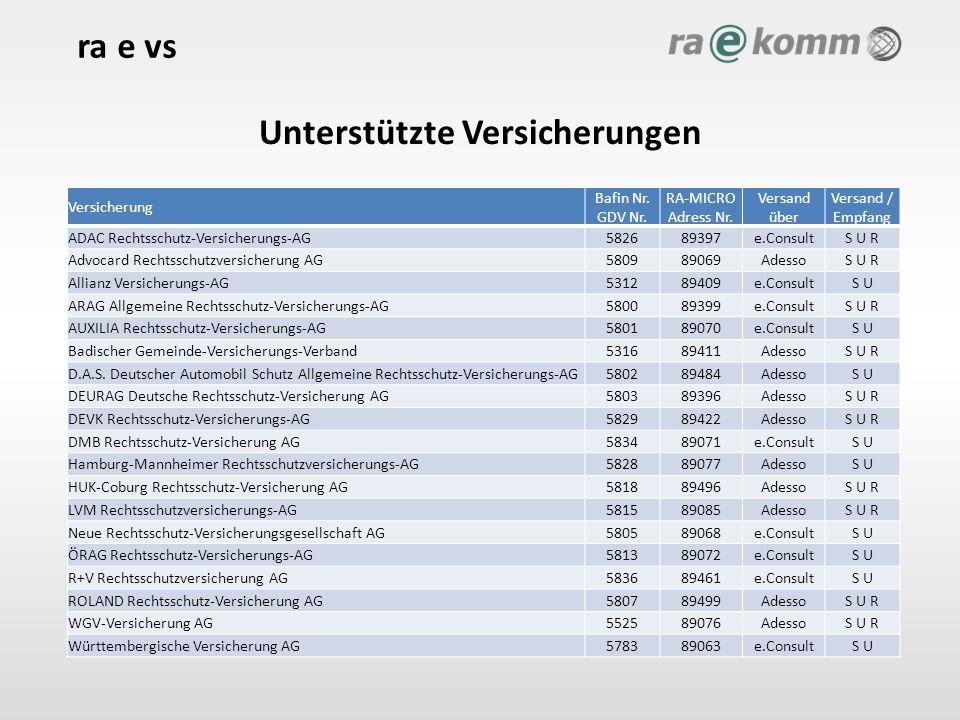 Unterstützte Versicherungen ra e vs Versicherung Bafin Nr.