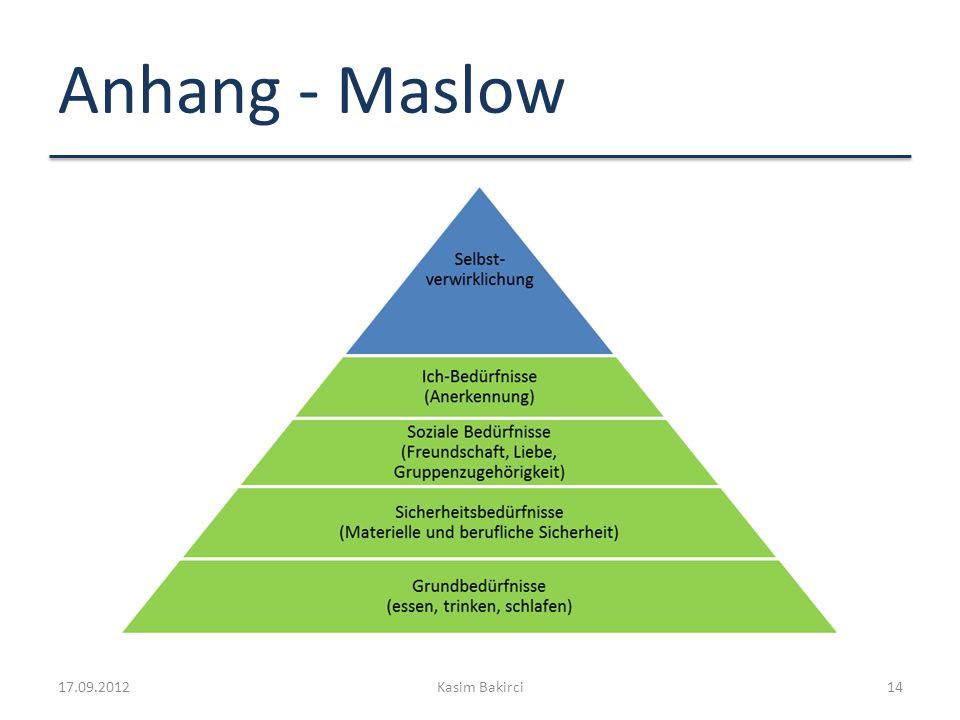 Anhang - Maslow 17.09.2012Kasim Bakirci14