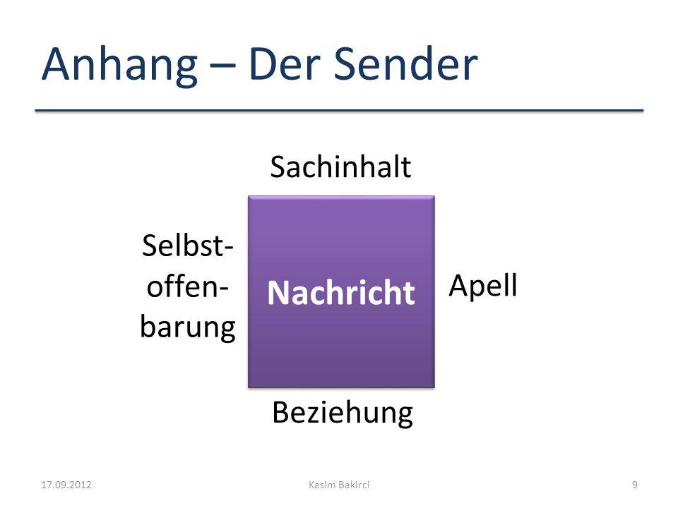 Anhang – Der Sender 17.09.2012Kasim Bakirci9 Nachricht Sachinhalt Beziehung Selbst- offen- barung Apell