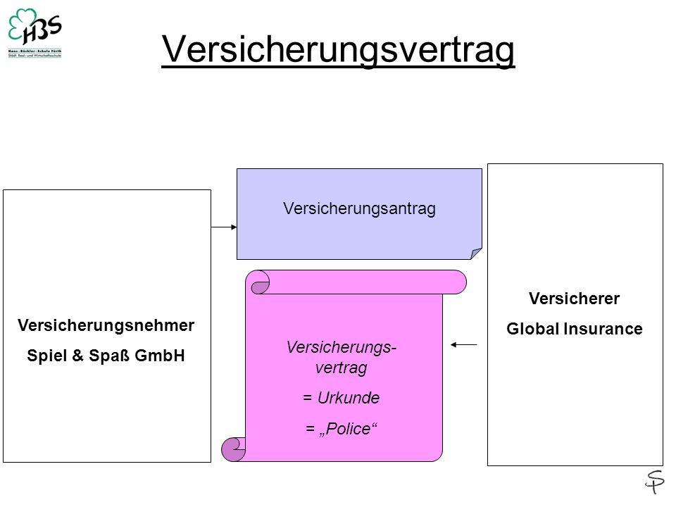 Versicherungsvertrag Versicherungsnehmer Spiel & Spaß GmbH Versicherer Global Insurance Versicherungs- vertrag = Urkunde = Police Versicherungsantrag