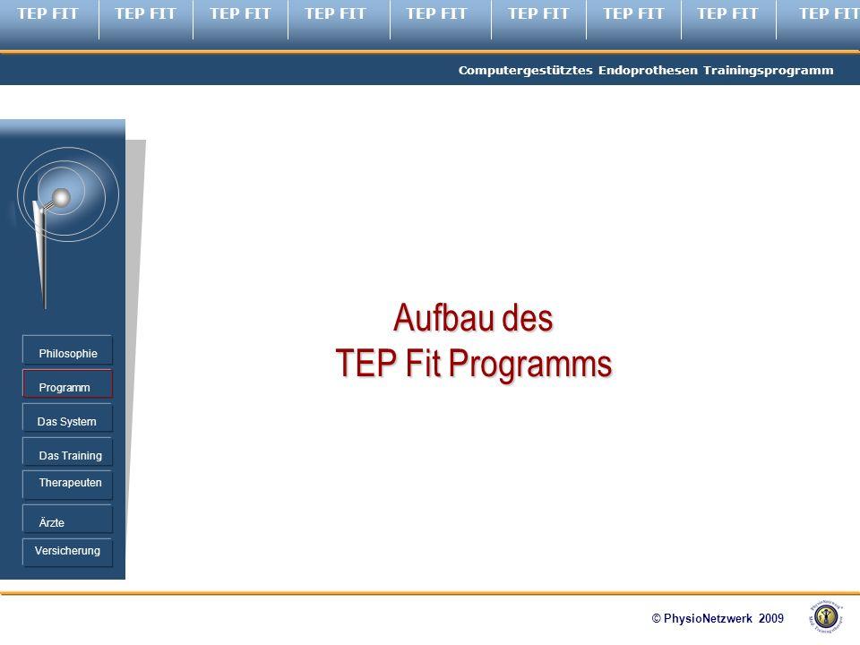 TEP FIT Computergestütztes Endoprothesen Trainingsprogramm © PhysioNetzwerk 2009 Programm Therapeuten Ärzte Philosophie Das System Das Training Versicherung Aufbau des TEP Fit Programms