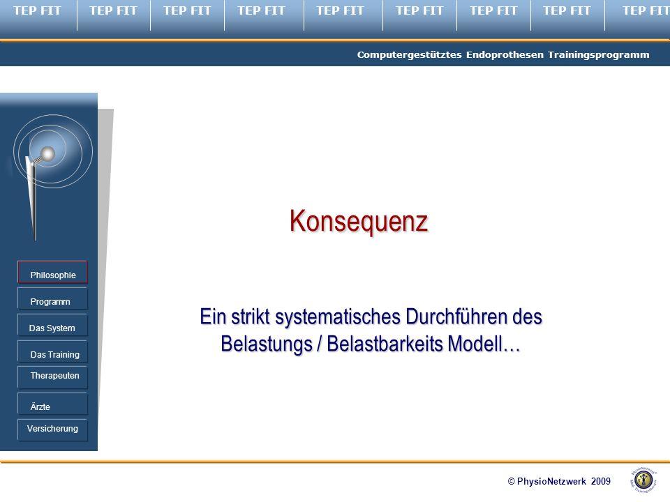 TEP FIT Computergestütztes Endoprothesen Trainingsprogramm © PhysioNetzwerk 2009 Programm Therapeuten Ärzte Philosophie Das System Das Training Versicherung Ein strikt systematisches Durchführen des Belastungs / Belastbarkeits Modell… Konsequenz Konsequenz