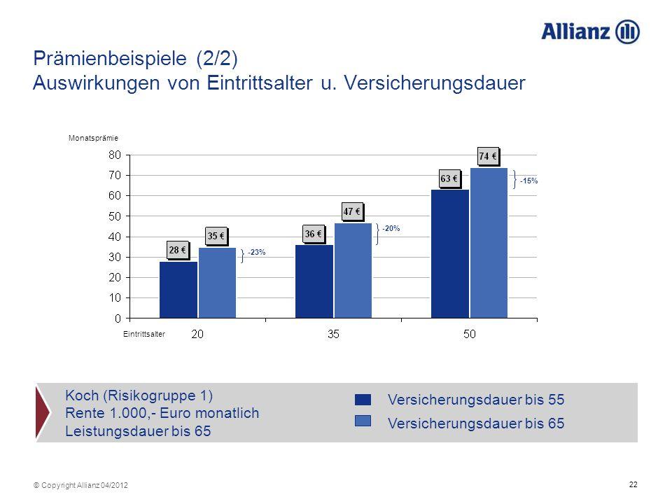 22 © Copyright Allianz 04/2012 -20% -23% Prämienbeispiele (2/2) Auswirkungen von Eintrittsalter u. Versicherungsdauer Koch (Risikogruppe 1) Rente 1.00