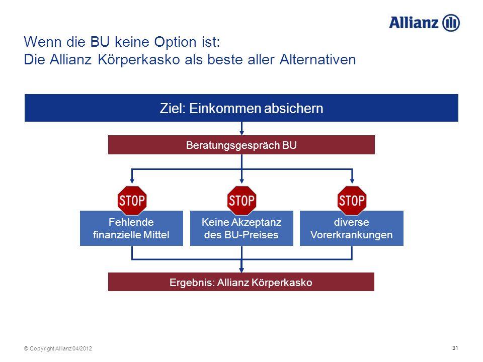 31 © Copyright Allianz 04/2012 Wenn die BU keine Option ist: Die Allianz Körperkasko als beste aller Alternativen KörperSchutzPolice Ziel: Einkommen a