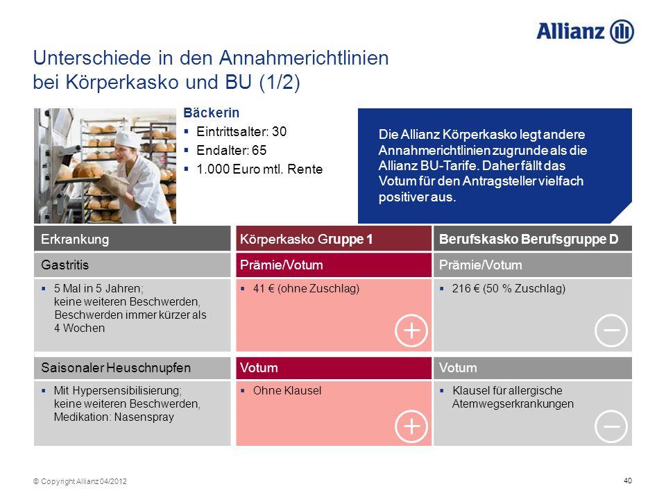 40 © Copyright Allianz 04/2012 Unterschiede in den Annahmerichtlinien bei Körperkasko und BU (1/2) ErkrankungKörperkasko Gruppe 1Berufskasko Berufsgru