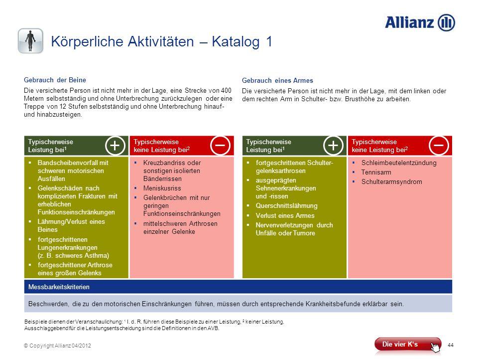 44 © Copyright Allianz 04/2012 Körperliche Aktivitäten – Katalog 1 Messbarkeitskriterien Beschwerden, die zu den motorischen Einschränkungen führen, m