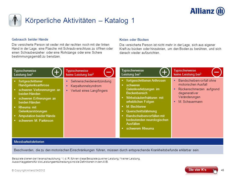 45 © Copyright Allianz 04/2012 Beispiele dienen der Veranschaulichung: 1 I. d. R. führen diese Beispiele zu einer Leistung, 2 keiner Leistung. Ausschl