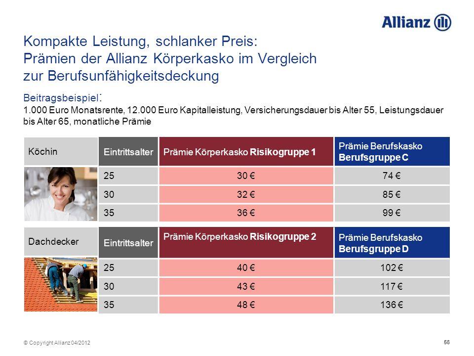 56 © Copyright Allianz 04/2012 Kompakte Leistung, schlanker Preis: Prämien der Allianz Körperkasko im Vergleich zur Berufsunfähigkeitsdeckung Beitrags