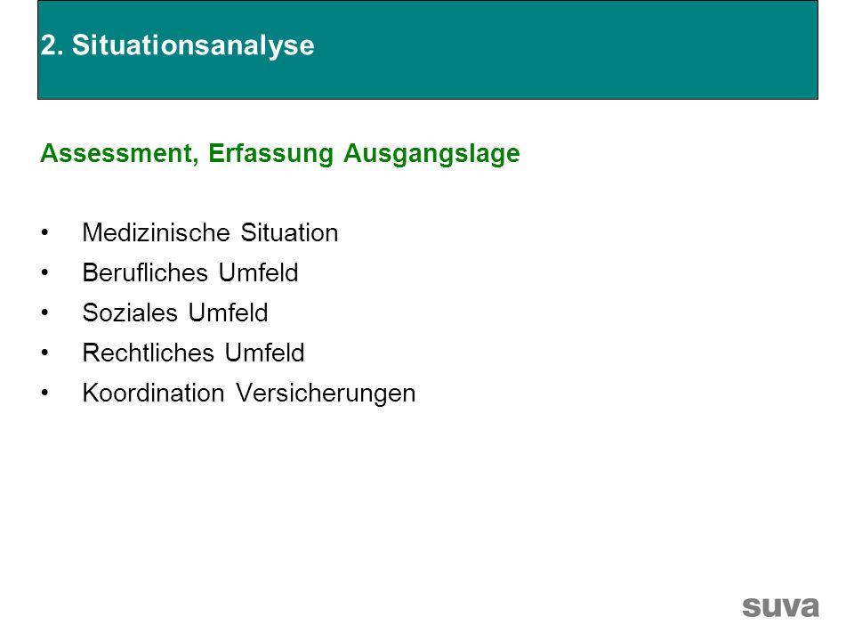 2. Situationsanalyse Assessment, Erfassung Ausgangslage Medizinische Situation Berufliches Umfeld Soziales Umfeld Rechtliches Umfeld Koordination Vers