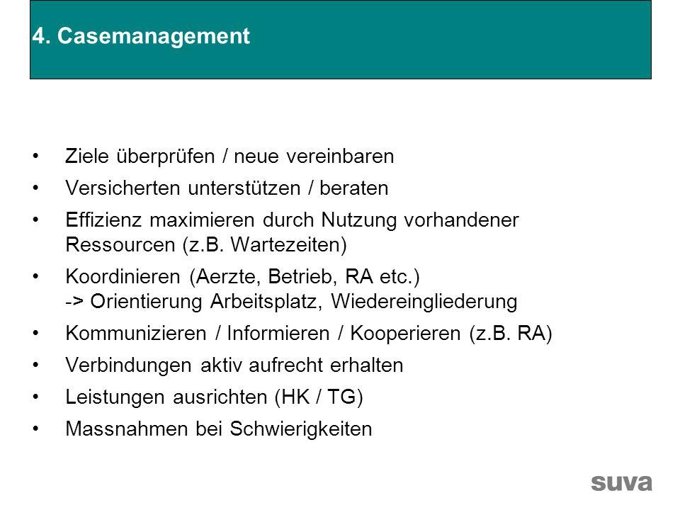 4. Casemanagement Ziele überprüfen / neue vereinbaren Versicherten unterstützen / beraten Effizienz maximieren durch Nutzung vorhandener Ressourcen (z