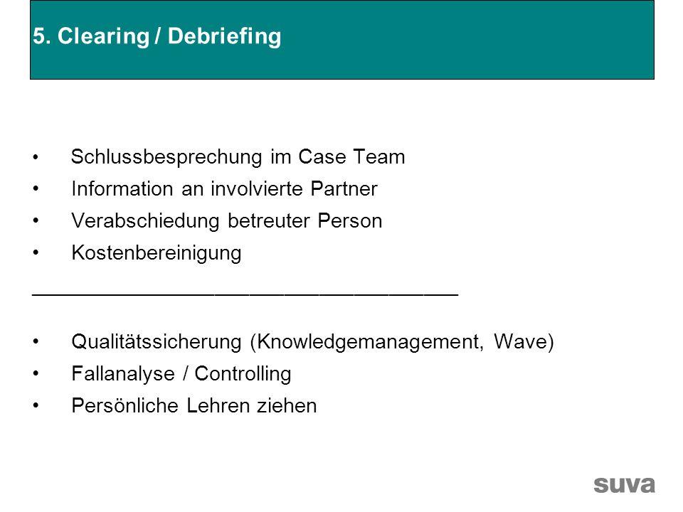 5. Clearing / Debriefing Schlussbesprechung im Case Team Information an involvierte Partner Verabschiedung betreuter Person Kostenbereinigung ________