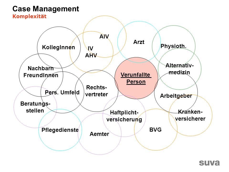 bisheriges Vorgehen genügt den Anforderungen eines modernen Case Managements nicht mehr in komplexen Fällen sind Netzwerker (networker) gefragt diese müssen in einem komplexen Versorgungssystem koordinieren Case Management Erkenntnisse