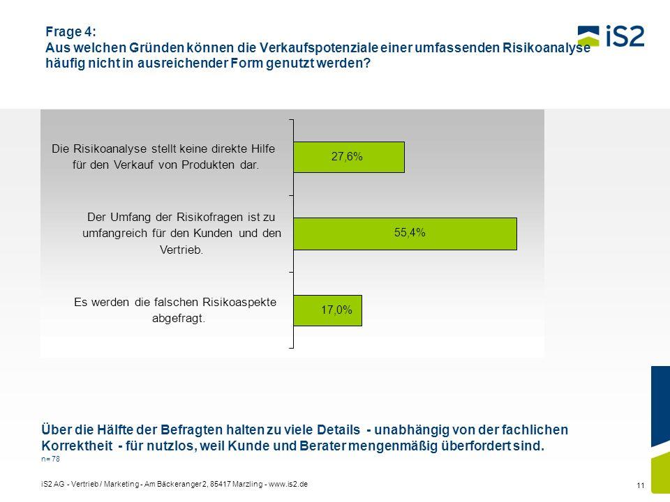 iS2 AG - Vertrieb / Marketing - Am Bäckeranger 2, 85417 Marzling - www.is2.de 11 Frage 4: Aus welchen Gründen können die Verkaufspotenziale einer umfa