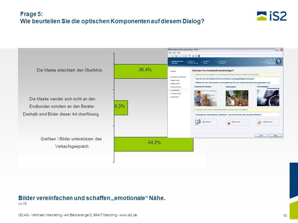 iS2 AG - Vertrieb / Marketing - Am Bäckeranger 2, 85417 Marzling - www.is2.de 13 Frage 5: Wie beurteilen Sie die optischen Komponenten auf diesem Dial