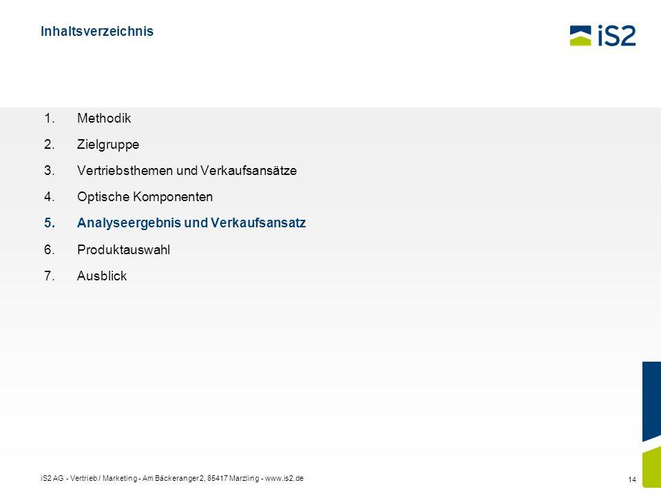 iS2 AG - Vertrieb / Marketing - Am Bäckeranger 2, 85417 Marzling - www.is2.de 14 Inhaltsverzeichnis Methodik Zielgruppe Vertriebsthemen und Verkaufsan