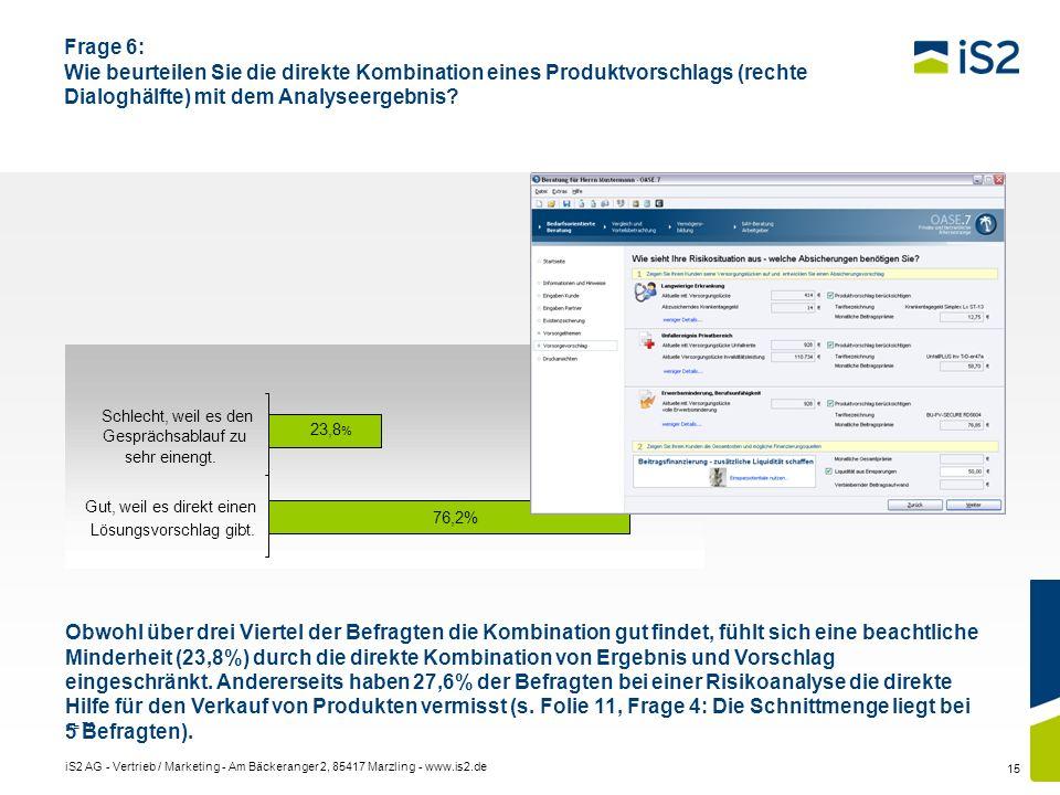 iS2 AG - Vertrieb / Marketing - Am Bäckeranger 2, 85417 Marzling - www.is2.de 15 76,2% 23,8 % Gut, weil es direkt einen Lösungsvorschlag gibt. Schlech