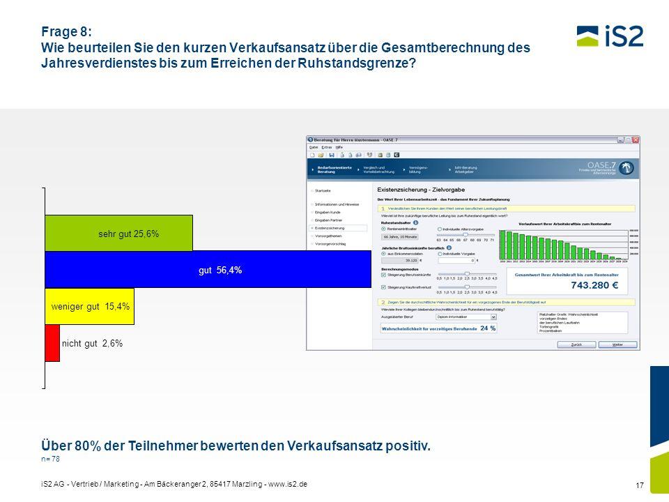 iS2 AG - Vertrieb / Marketing - Am Bäckeranger 2, 85417 Marzling - www.is2.de 17 Frage 8: Wie beurteilen Sie den kurzen Verkaufsansatz über die Gesamt