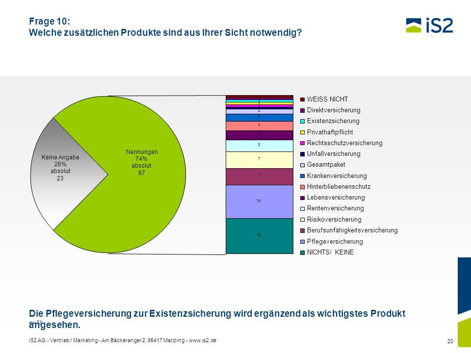 iS2 AG - Vertrieb / Marketing - Am Bäckeranger 2, 85417 Marzling - www.is2.de 20 Frage 10: Welche zusätzlichen Produkte sind aus Ihrer Sicht notwendig