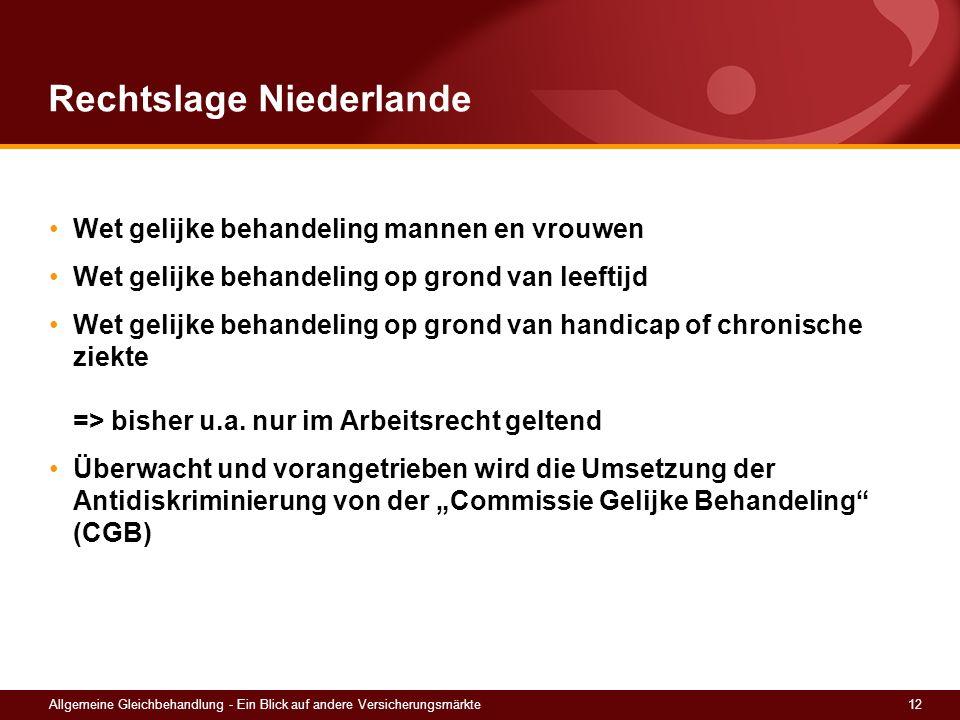 12Allgemeine Gleichbehandlung - Ein Blick auf andere Versicherungsmärkte Rechtslage Niederlande Wet gelijke behandeling mannen en vrouwen Wet gelijke