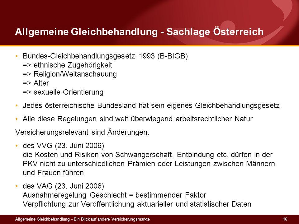 16Allgemeine Gleichbehandlung - Ein Blick auf andere Versicherungsmärkte Allgemeine Gleichbehandlung - Sachlage Österreich Bundes-Gleichbehandlungsges