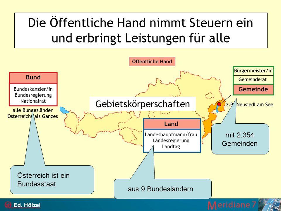 Die Öffentliche Hand nimmt Steuern ein und erbringt Leistungen für alle Österreich ist ein Bundesstaat aus 9 Bundesländern mit 2.354 Gemeinden Gebiets
