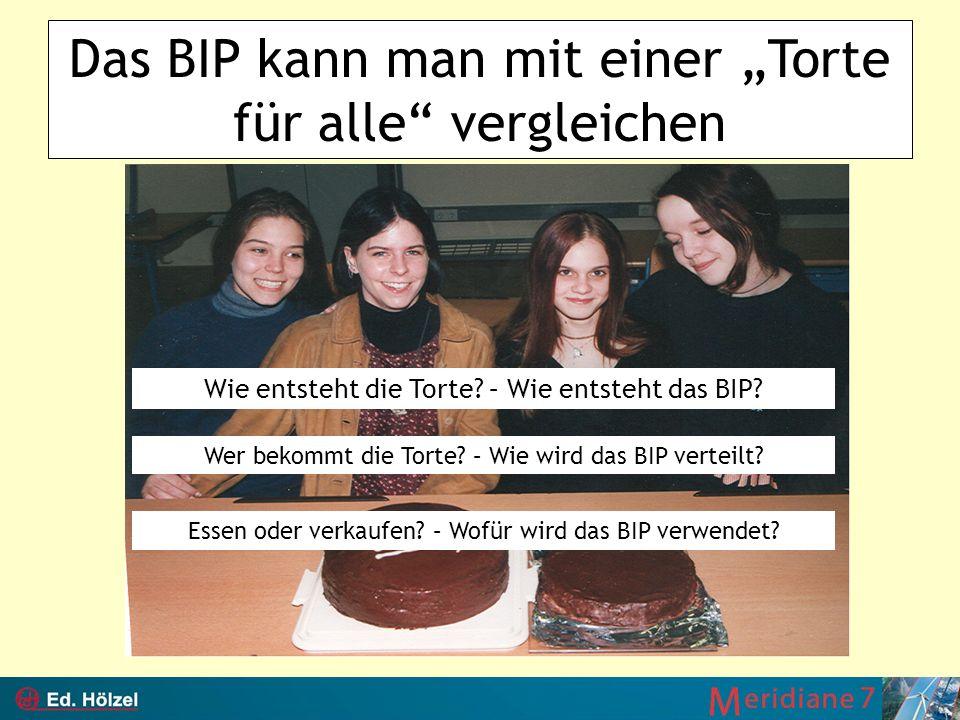 Das BIP kann man mit einer Torte für alle vergleichen Wie entsteht die Torte? – Wie entsteht das BIP? Wer bekommt die Torte? – Wie wird das BIP vertei