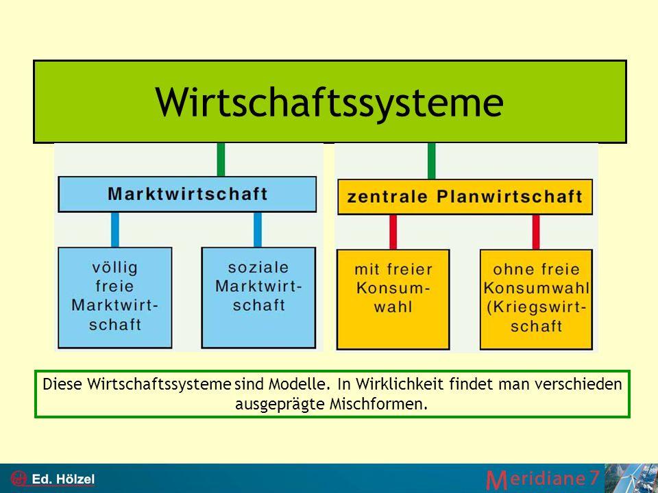 Wirtschaftssysteme Diese Wirtschaftssysteme sind Modelle. In Wirklichkeit findet man verschieden ausgeprägte Mischformen.