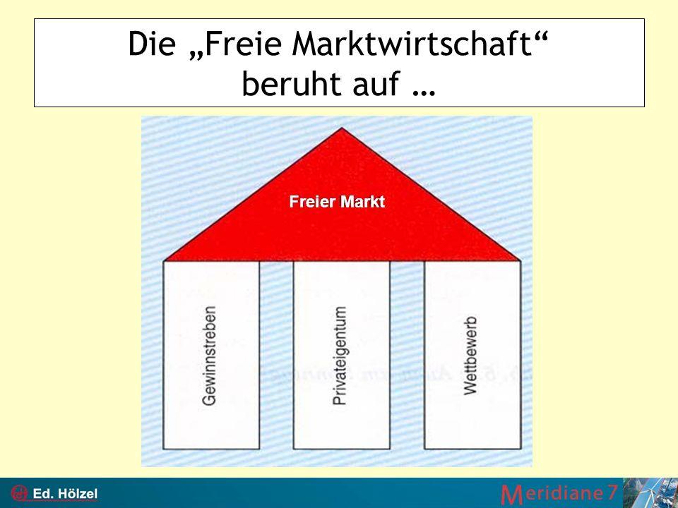Die Freie Marktwirtschaft beruht auf … Freier Markt