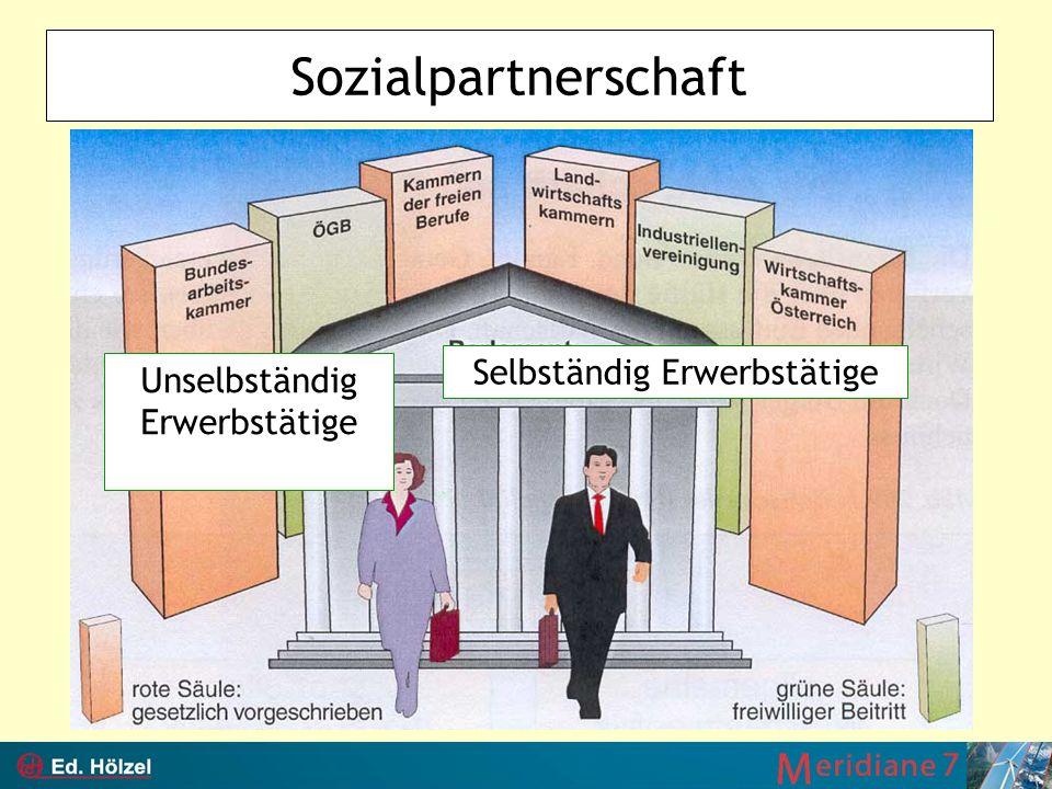 Sozialpartnerschaft Unselbständig Erwerbstätige Selbständig Erwerbstätige