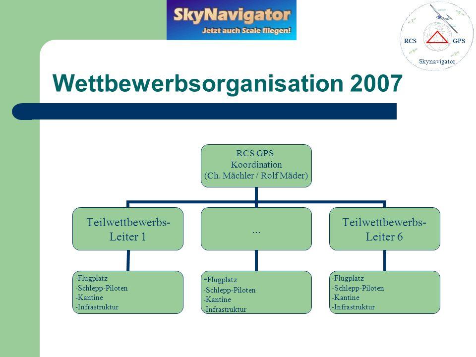 RCSGPS Skynavigator Erläuterungen zur WO 2007 Es sind 6 Teilwettbewerbe vorgesehen, teilnahmeberechtigt sind alle Segelflugzeuge, es gibt eine Jahreswertung für vorbildähnliche Flugzeuge, Massstab maximal 1:3 Die Daten werden im November 2006 zentral koordiniert und via http://www.skynavigator.ch publizierthttp://www.skynavigator.ch Jeder Teilwettbewerb wird unter der Verantwortung einer Modellfluggruppe organisiert und durchgeführt Die Koordinationsstelle unterstützt die Organisatoren mit Checklisten und Auswertungs-Systemen