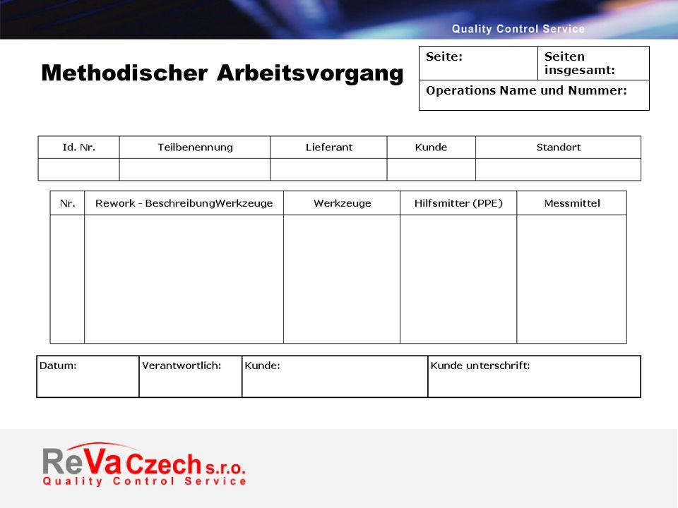 Methodischer Arbeitsvorgang Seite:Seiten insgesamt: Operations Name und Nummer: