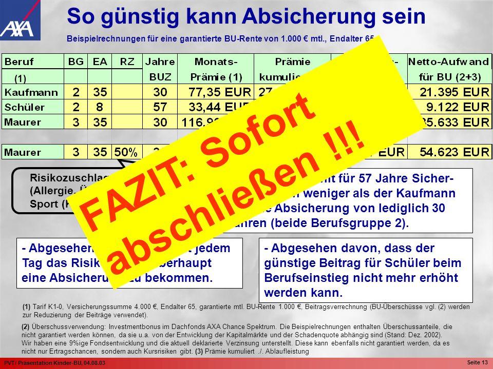 PVT/ Präsentation Kinder-BU, 04.08.03 Seite 13 Risikozuschlag: z.B. Gesundheit (Allergie, Übergewicht o.ä.) oder Sport (Karate o.ä.) - Der Schüler zah