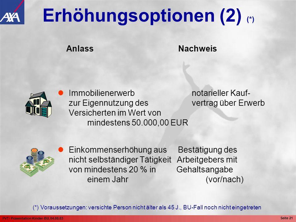 PVT/ Präsentation Kinder-BU, 04.08.03 Seite 21 Immobilienerwerb notarieller Kauf- zur Eigennutzung des vertrag über Erwerb Versicherten im Wert von mi