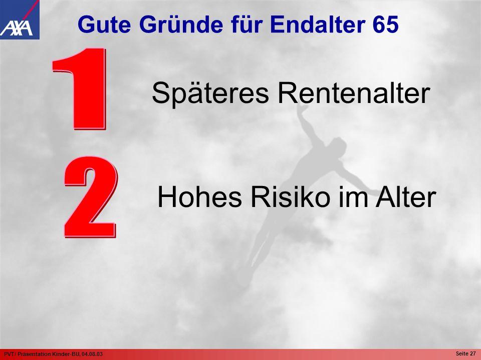 PVT/ Präsentation Kinder-BU, 04.08.03 Seite 27 Späteres Rentenalter Hohes Risiko im Alter Gute Gründe für Endalter 65