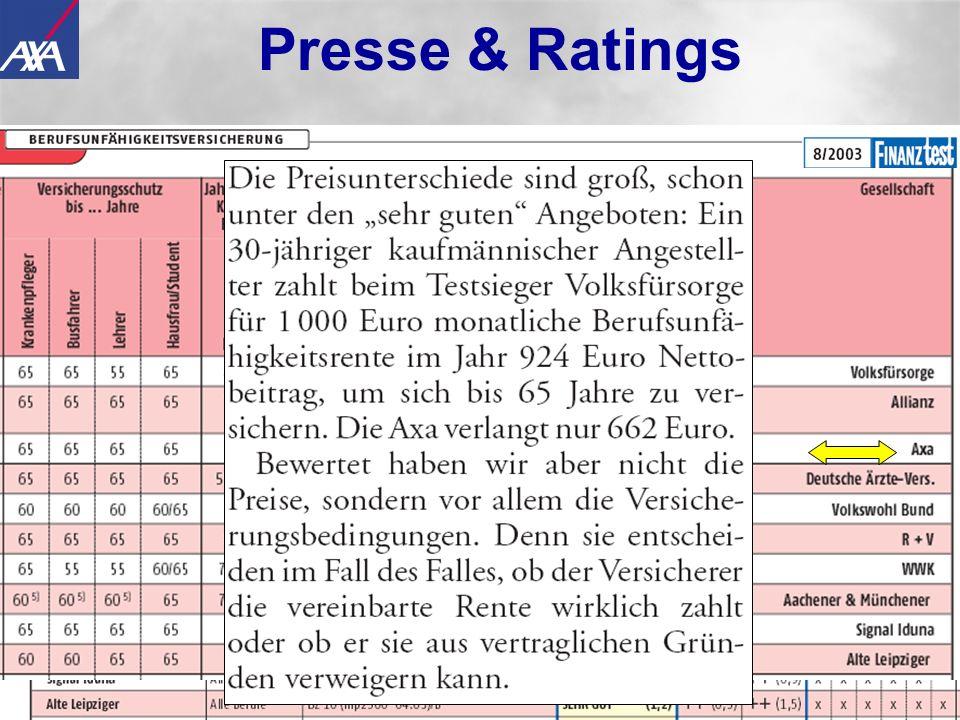 PVT/ Präsentation Kinder-BU, 04.08.03 Seite 29 (2) Selbständige Berufsunfähigkeitsver- sicherung: Bei Tod/ Rückkauf steht Invest- mentguthaben in Geld oder Anteilen zur Verfügung.