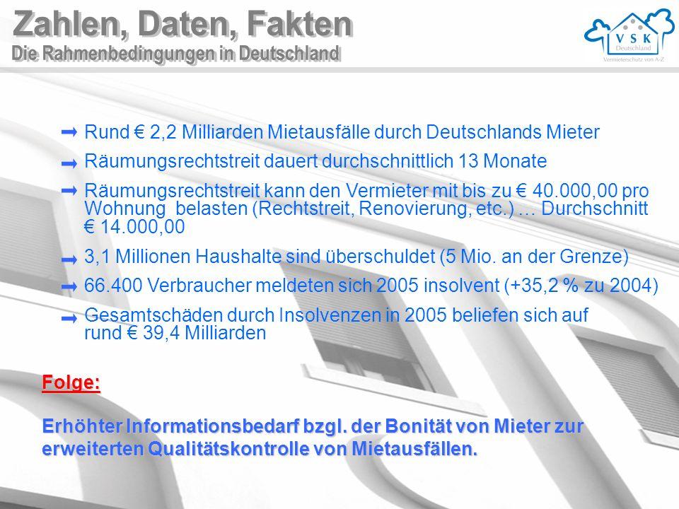 Folge: Erhöhter Informationsbedarf bzgl.