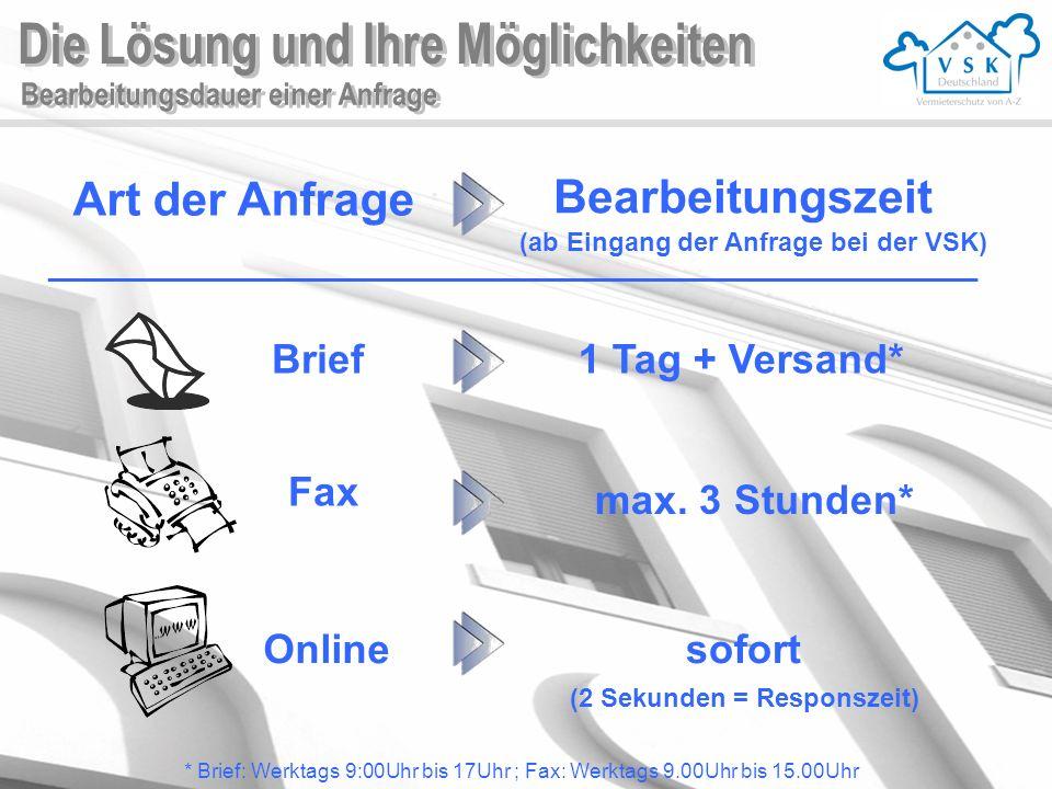 Bearbeitungszeit (ab Eingang der Anfrage bei der VSK) Art der Anfrage Brief1 Tag + Versand* Fax max.