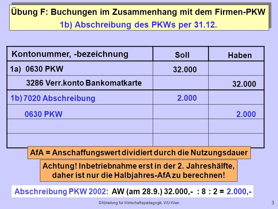 ©Abteilung für Wirtschaftspädagogik, WU-Wien 3 1b) Abschreibung des PKWs per 31.12. Kontonummer, -bezeichnung Soll Haben 2.000 7020 Abschreibung 1b) 0